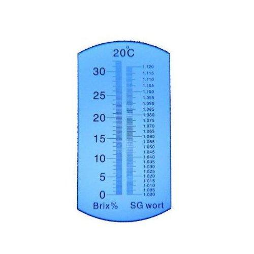 Atentos al refractómetro